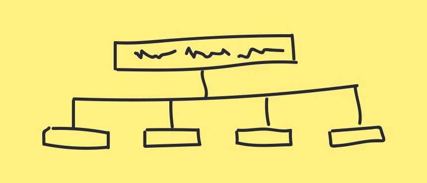 Architektura informacji – co tojest?