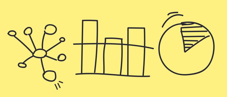 wizualizacja danych projektowanie