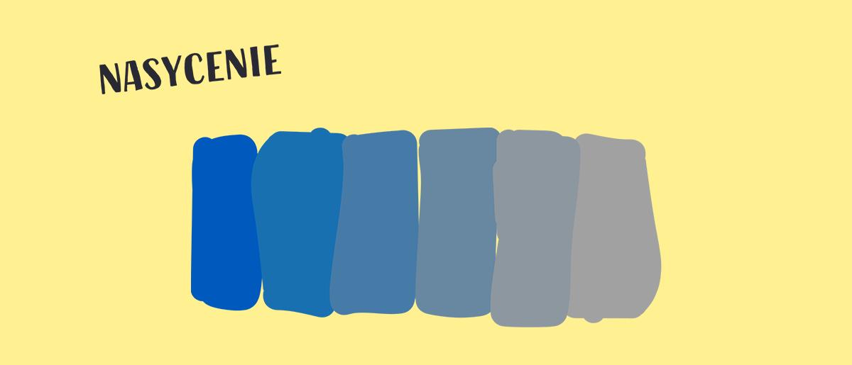 barwa wprojektowaniu