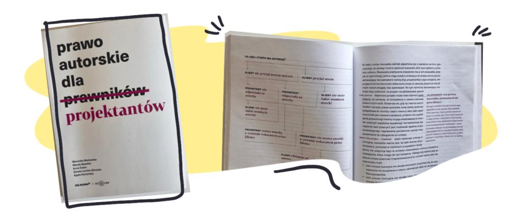 Okładka książki prawo autorskie dla projektantów iprzykładowa rozkładówka