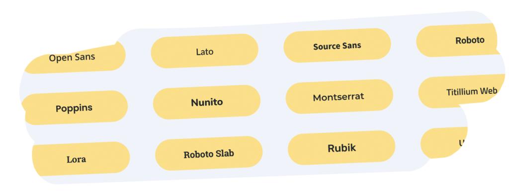 Przykładowe fonty doużycia wUI